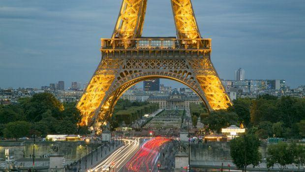 Popular Destinations Paris